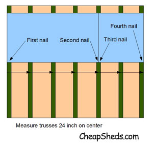 how to build roof trusses for shed
