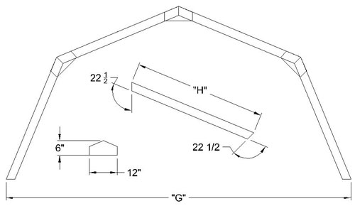 How to build perfect barn style gambrel roof trusses for How to build barn style roof trusses