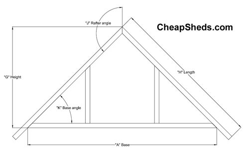 See Figure 3.2, Truss jig and Table 5, Truss dimensions