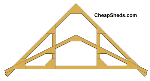 Step 3: Build 3/12, 6/12 or 12/12 gable trusses