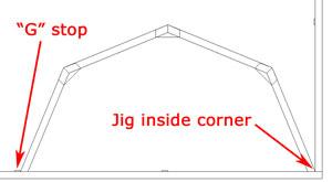build full trusses