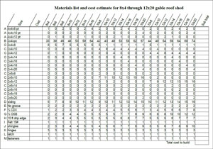 Material list for 10x12 shed iswandy for Material list for garage